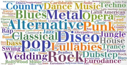 Music genres for weddings